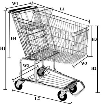 Retail Grocery Shopping Carts Sizing Chart